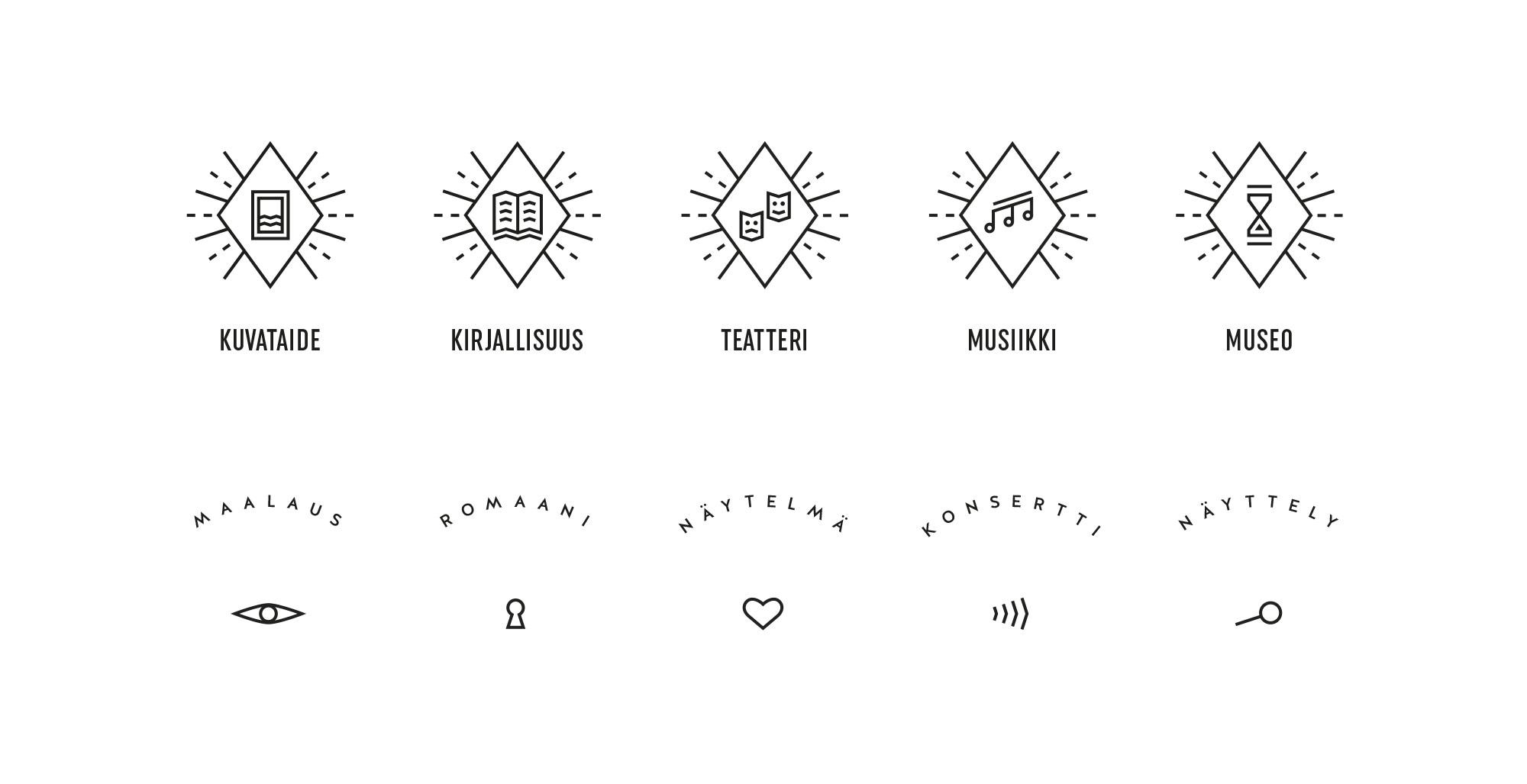 Kulttuurilehti Ilmiö: Icons